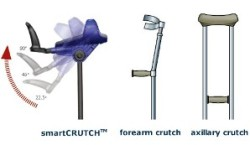 Compare smart crutch to traditional crutches