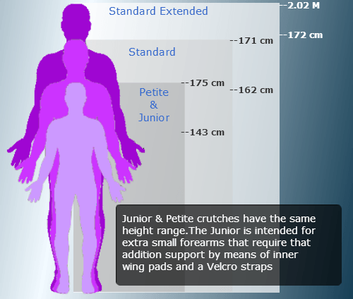 how do I select smartcrutch for my hight