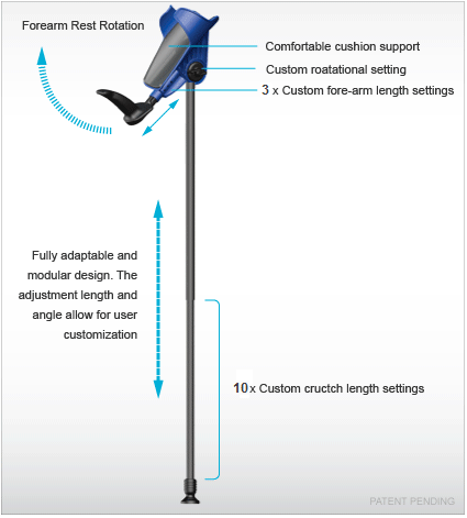 Smart Crutch Specifications Reflect A Design For All Sizes